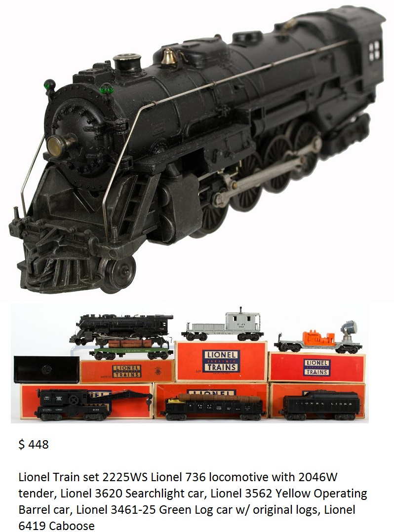 How to sell Model Trains - Keystone Auctions LLC Antiques